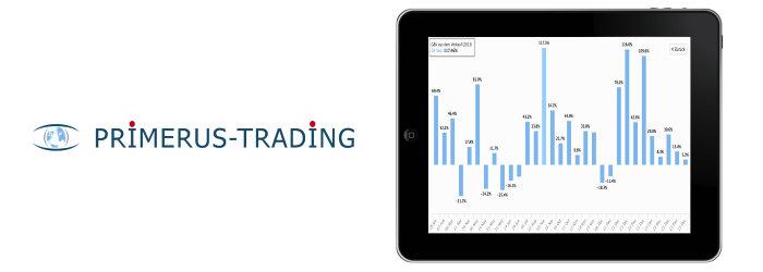 Primerus Trading Gutschein
